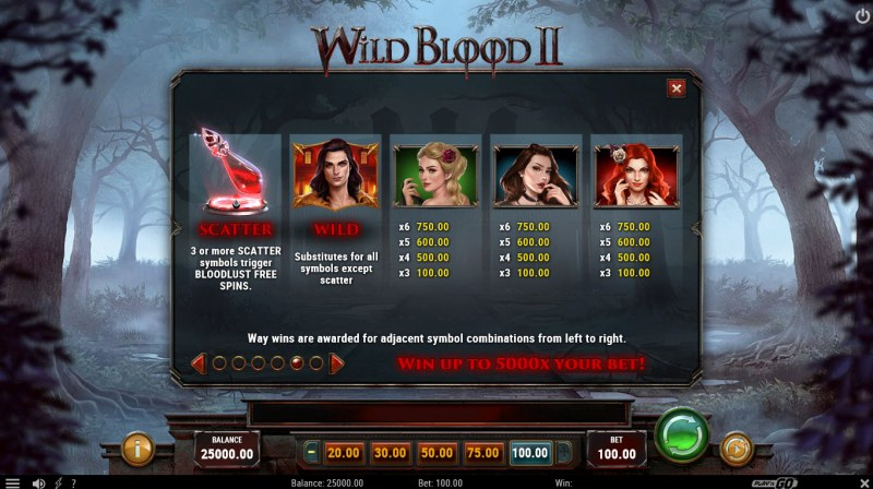 Wild Blood II :: Paytable - High Value Symbols