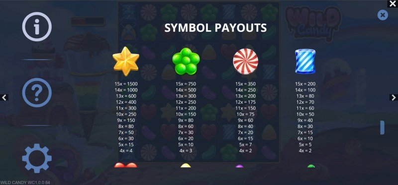 Wild Candy :: Paytable - High Value Symbols