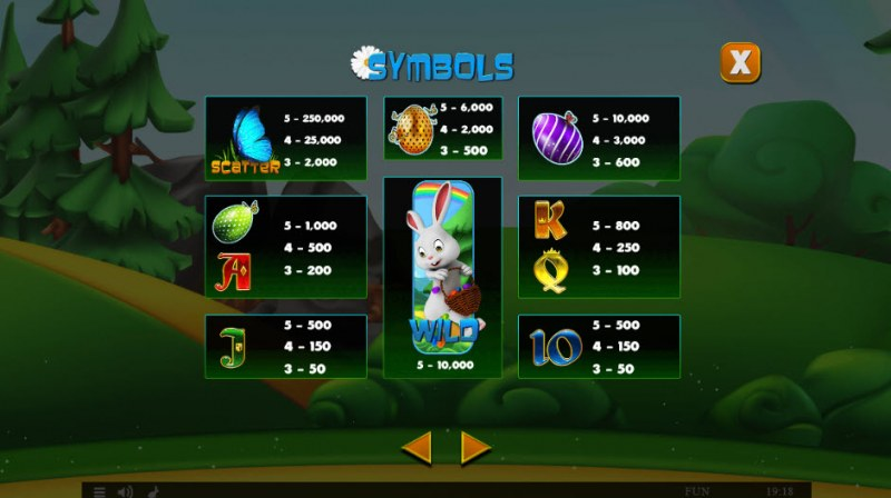 Wild Easter :: Paytable
