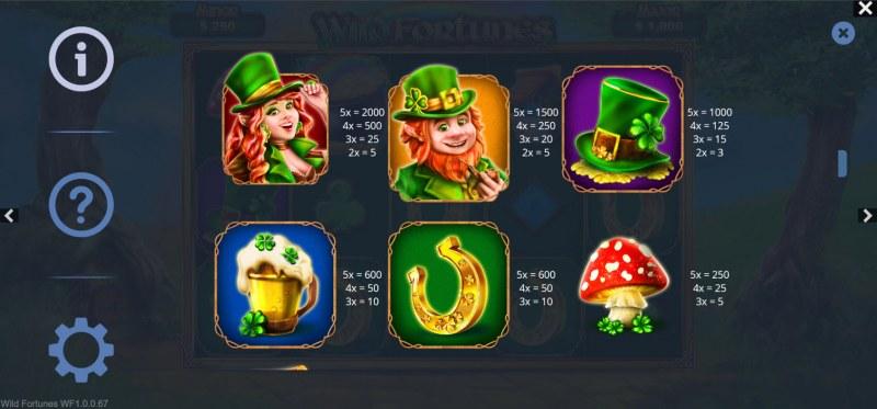 Wild Fortunes :: Paytable - Medium Value Symbols