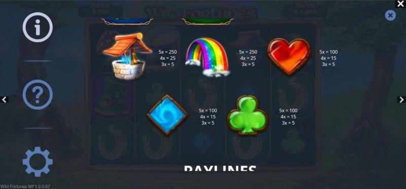 Wild Fortunes :: Paytable - Low Value Symbols