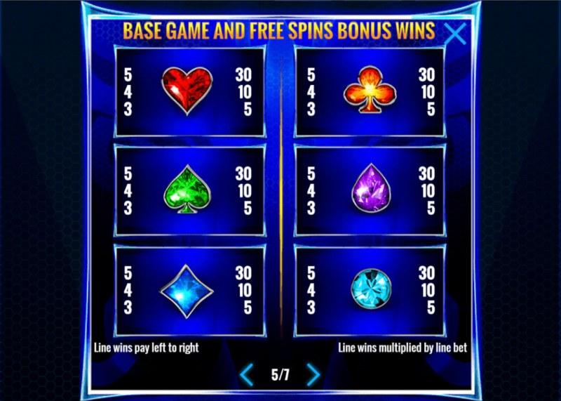 Wild Fury Jackpots :: Paytable - Low Value Symbols