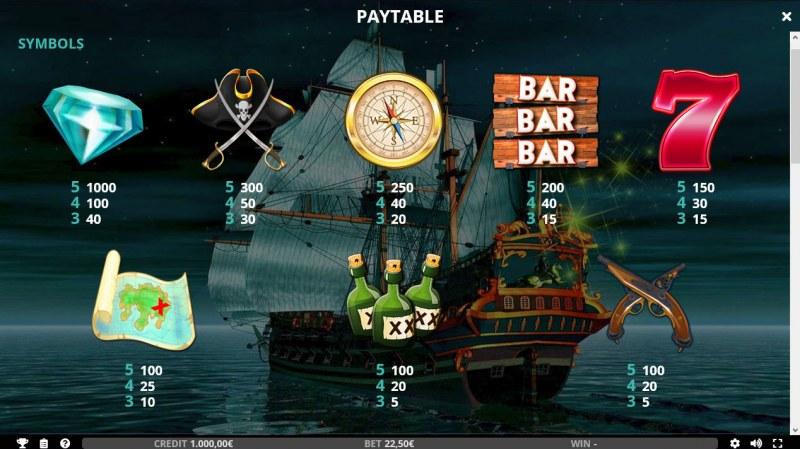 Wild Galleon :: Paytable