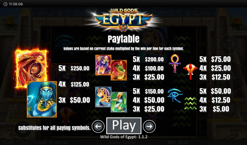 Wild Gods of Egypt :: Paytable