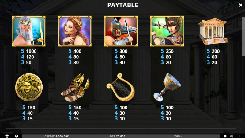 Wild Gods :: Paytable