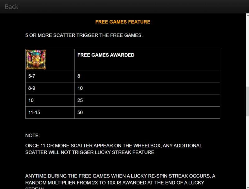Wild Hog Luau :: Free Game Rules
