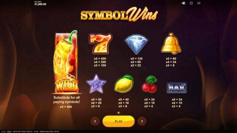 Wild Hot Chilli Reels :: Paytable
