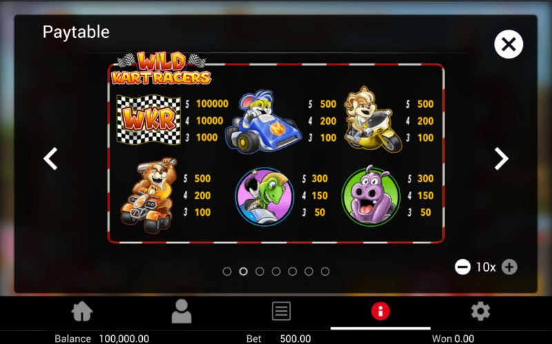 Wild Kart Racers :: Paytable - High Value Symbols