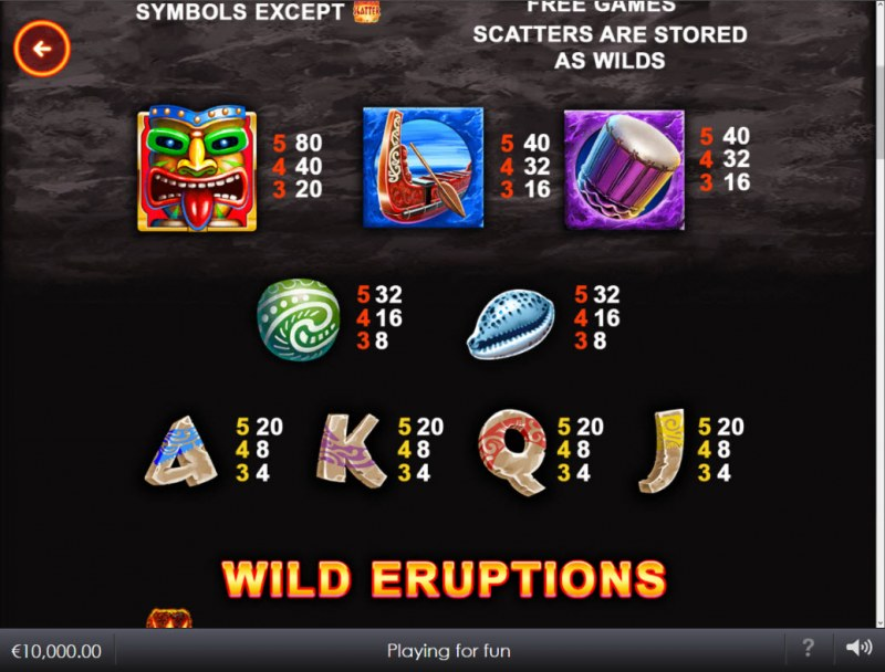 Wild Lava :: Paytable
