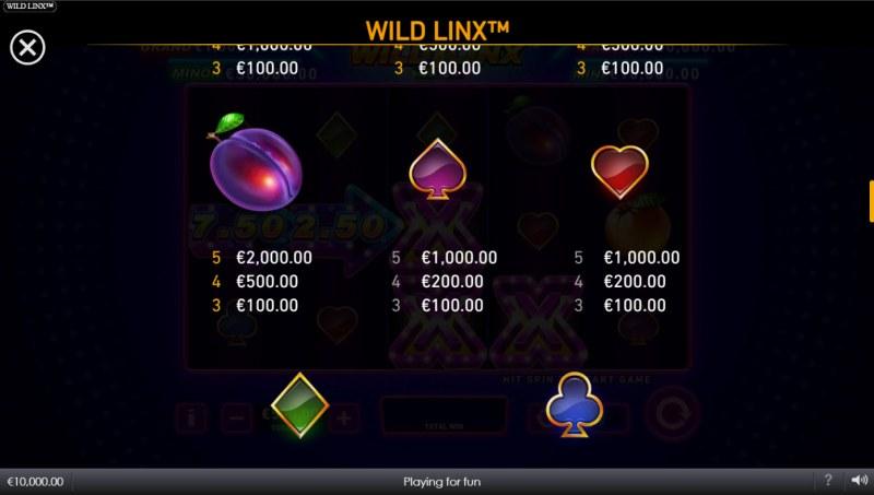 Wild Linx :: Paytable - Medium Value Symbols