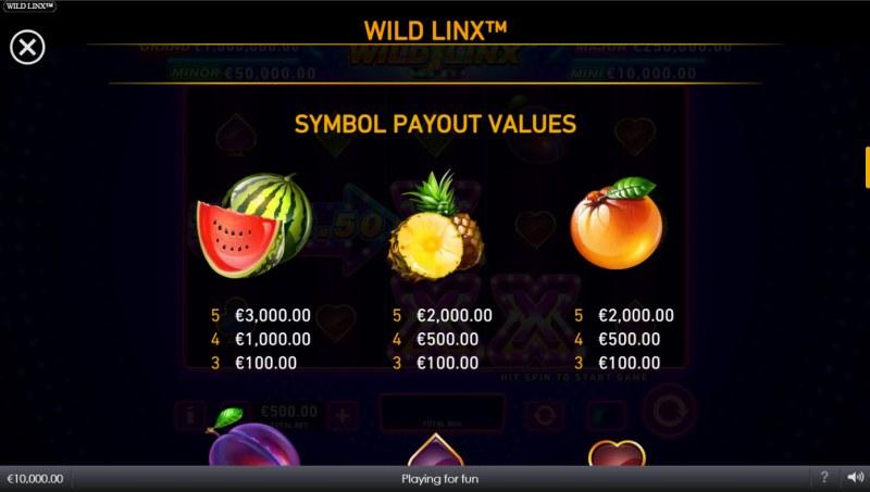 Wild Linx :: Paytable - High Value Symbols