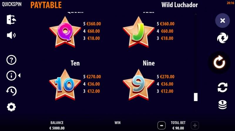 Wild Luchador :: Paytable - Low Value Symbols