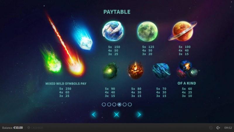 Wild Meteors :: Paytable