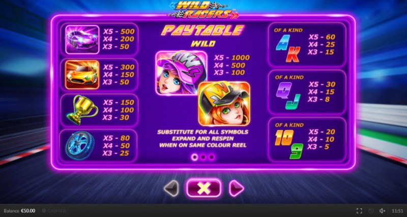 Wild Racers :: Paytable