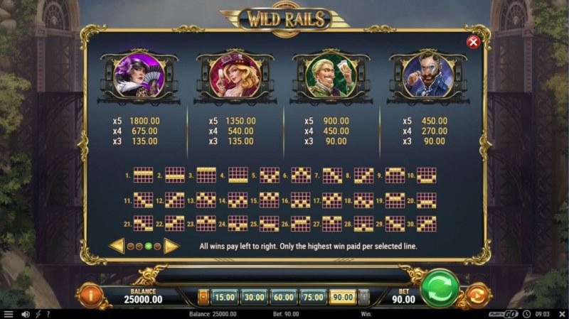 Wild Rails :: Paytable - High Value Symbols