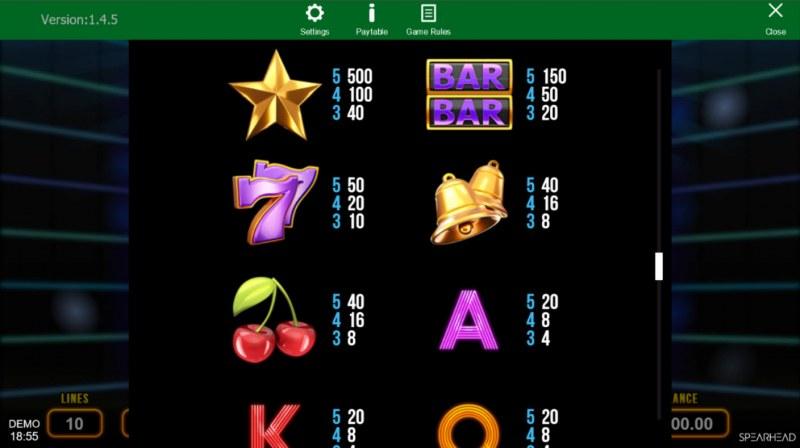 Wild Reels :: Paytable - High Value Symbols