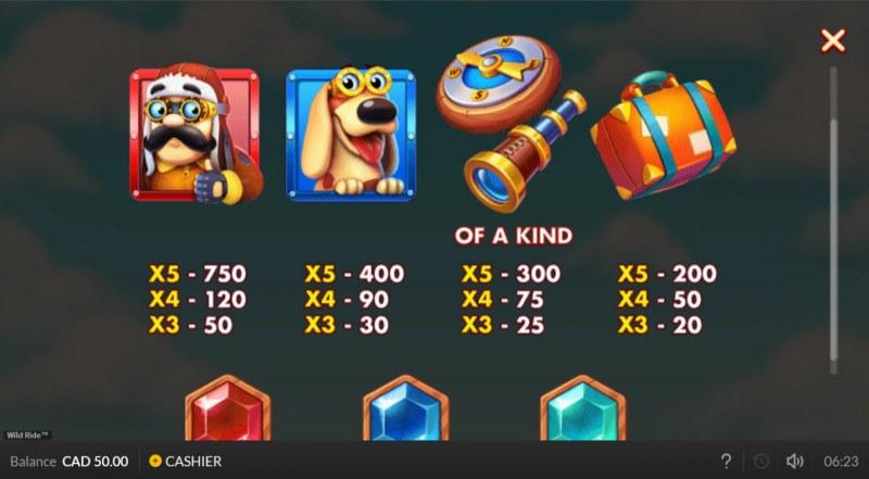 Wild Ride :: Paytable - High Value Symbols