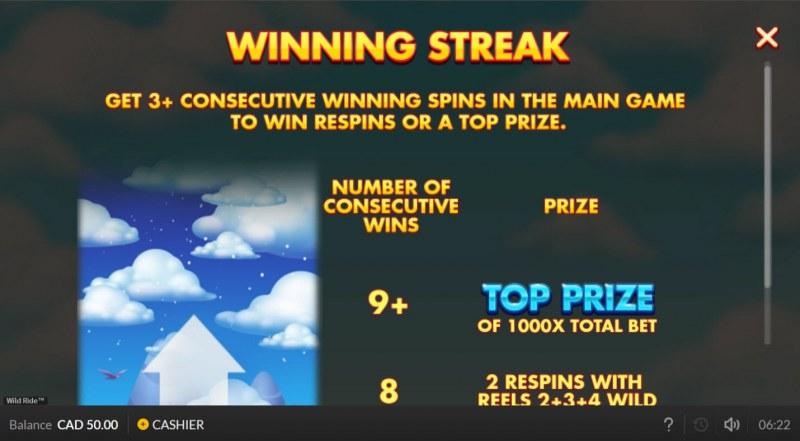 Wild Ride :: Winning Streak