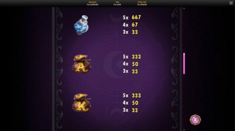 Wild Sorcery :: Paytable - Medium Value Symbols