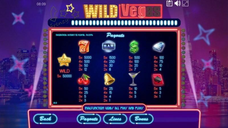 Wild Vegas :: Paytable