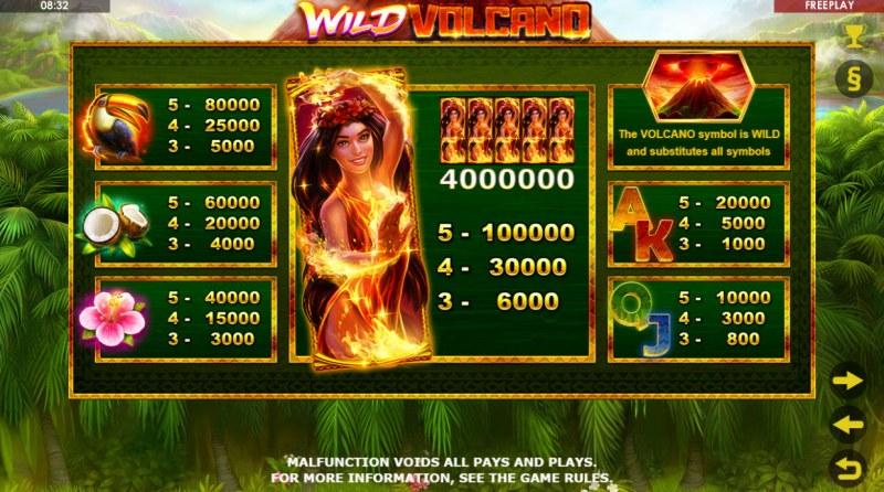 Wild Volcano :: Paytable