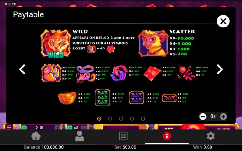 Wild Wild Tiger :: Paytable