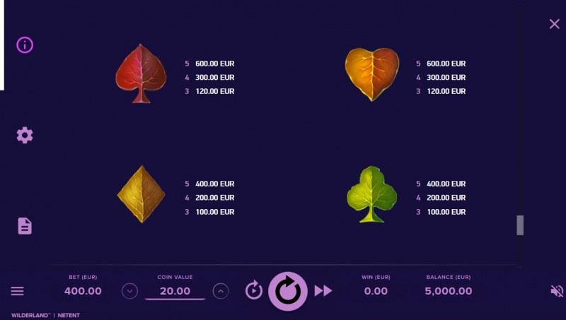 Wilderland :: Paytable - Low Value Symbols