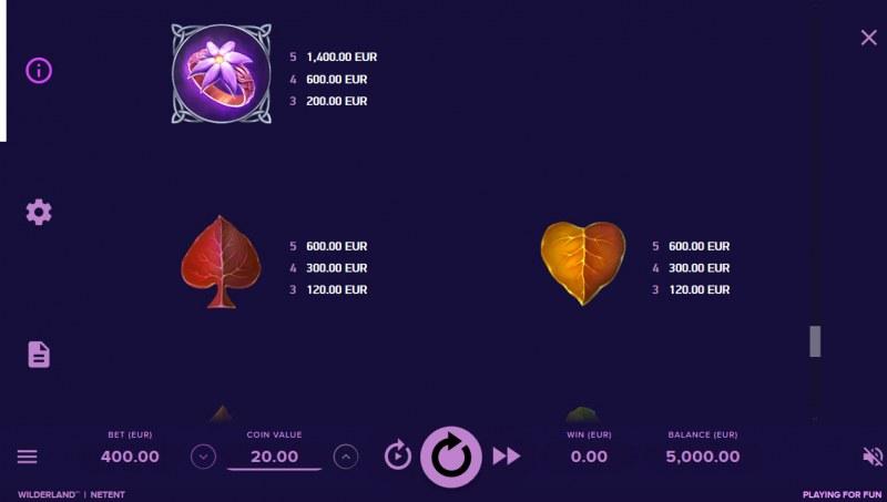 Wilderland :: Paytable - Medium Value Symbols
