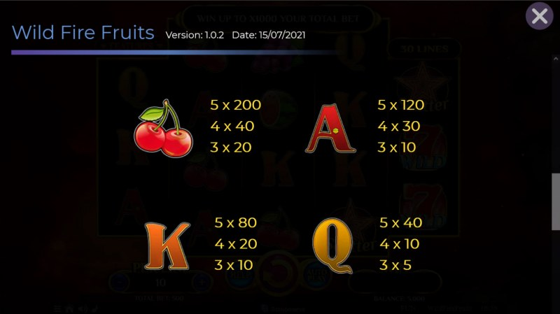 Wildfire Fruits :: Paytable - Low Value Symbols