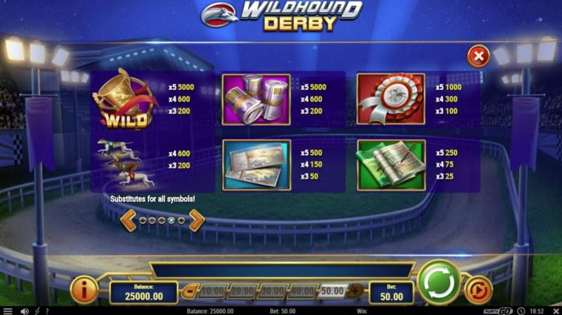 Wildhound Derby :: Paytable - High Value Symbols