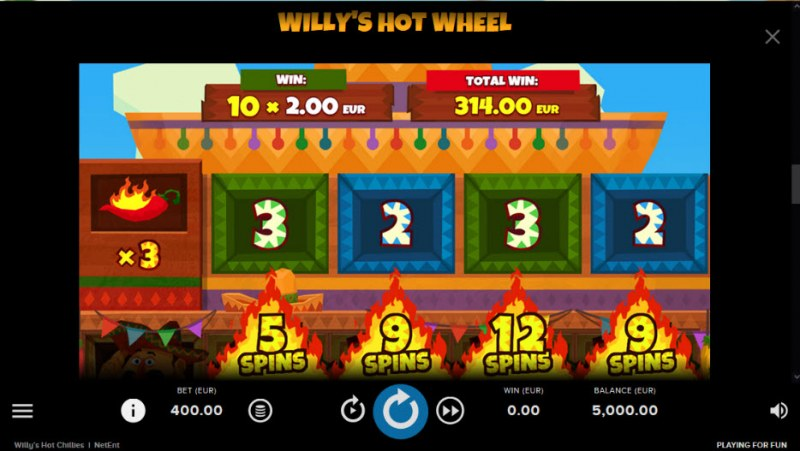 Willy's Hot Chillies :: Bonus Game Rules