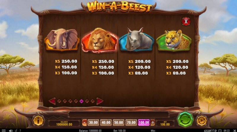 Win-A-Beest :: Paytable - High Value Symbols