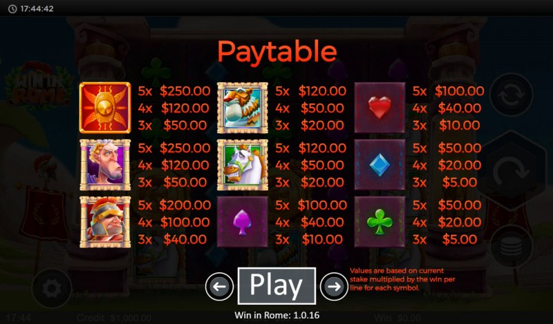 Win in Rome :: Paytable