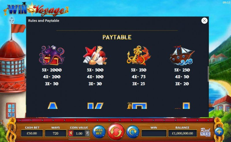 Win Voyage :: Paytable - High Value Symbols