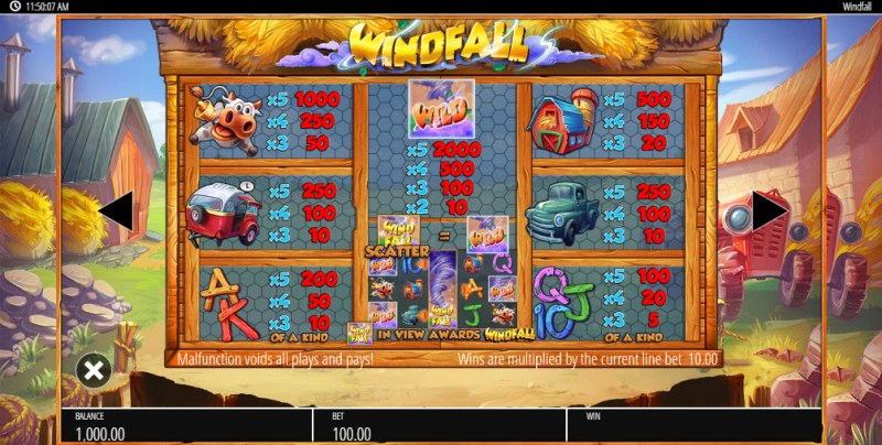 Windfall :: Paytable