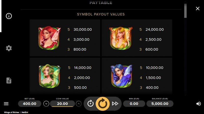 Wings of Riches :: Paytable - High Value Symbols