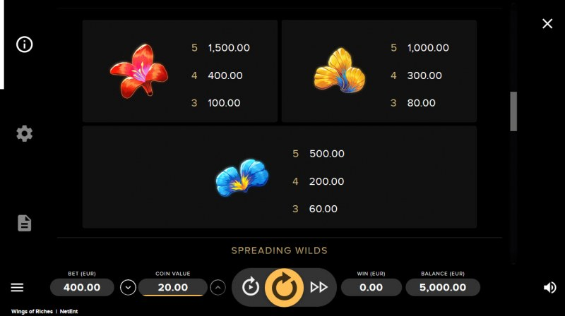 Wings of Riches :: Paytable - Low Value Symbols