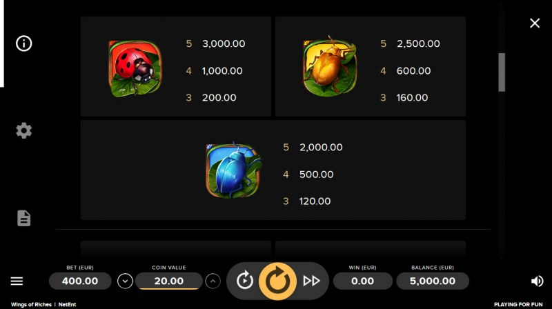 Wings of Riches :: Paytable - Medium Value Symbols