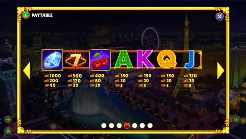 Winning Vegas :: Paytable