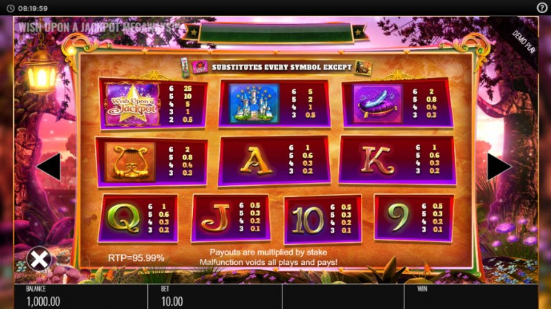 Wish Upon a Jackpot King :: Paytable