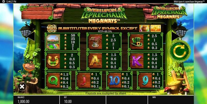 Wish Upon a Leprechaun Megaways :: Paytable