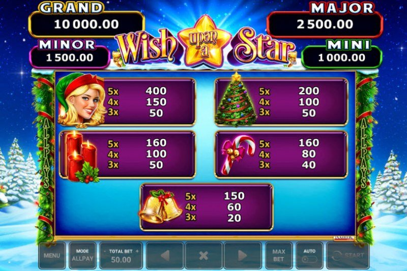 Wish Upon A Star :: Paytable - High Value Symbols