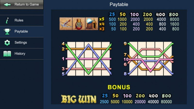 Witch Hunter :: Paytable - Low Value Symbols