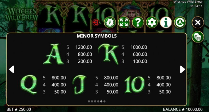 Witches Wild Brew :: Paytable - Low Value Symbols