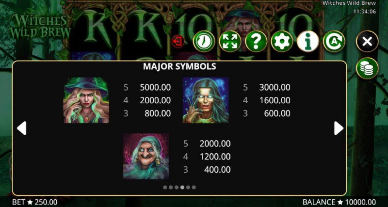 Witches Wild Brew :: Paytable - High Value Symbols