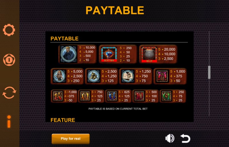 Witches & Wizards :: Paytable