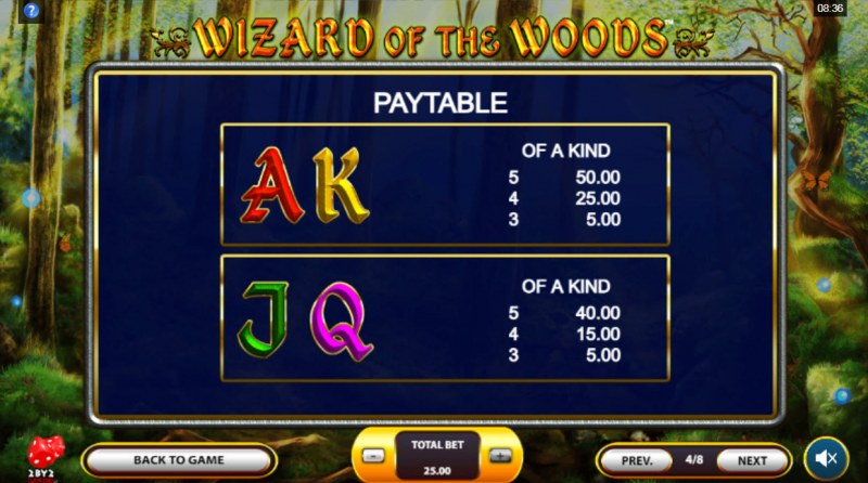 Wizard of the Woods :: Paytable - Low Value Symbols