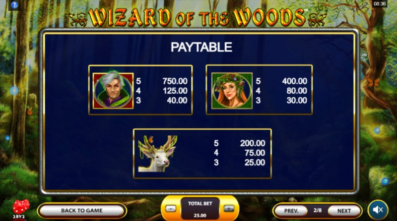 Wizard of the Woods :: Paytable - High Value Symbols