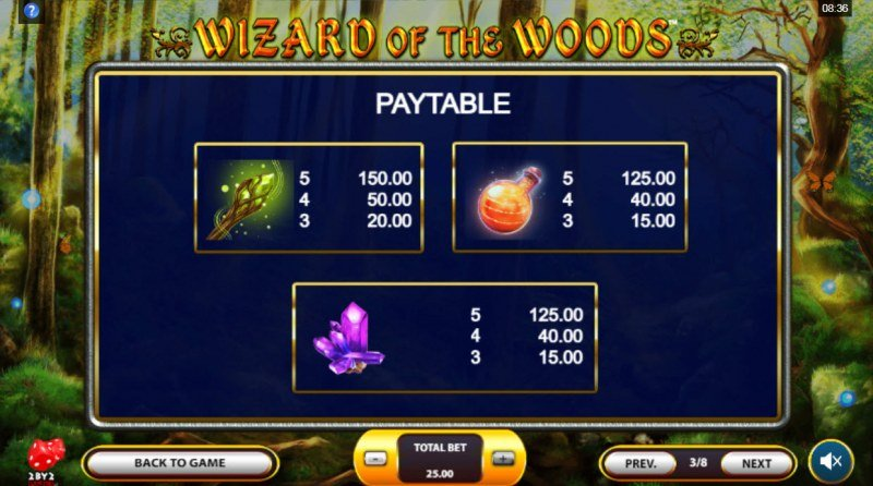 Wizard of the Woods :: Paytable - Medium Value Symbols