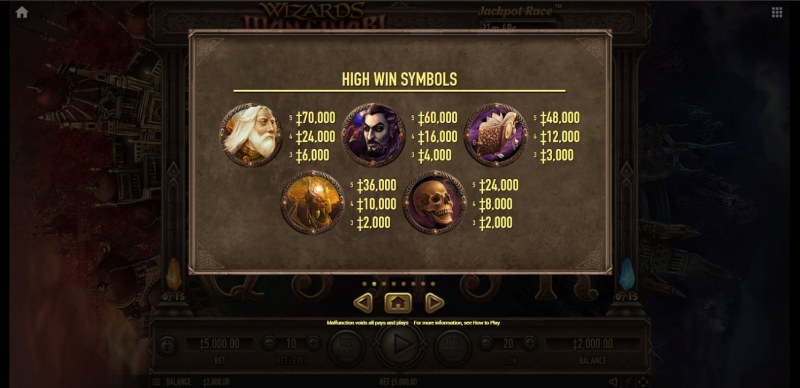 Wizards Want War :: Paytable - High Value Symbols